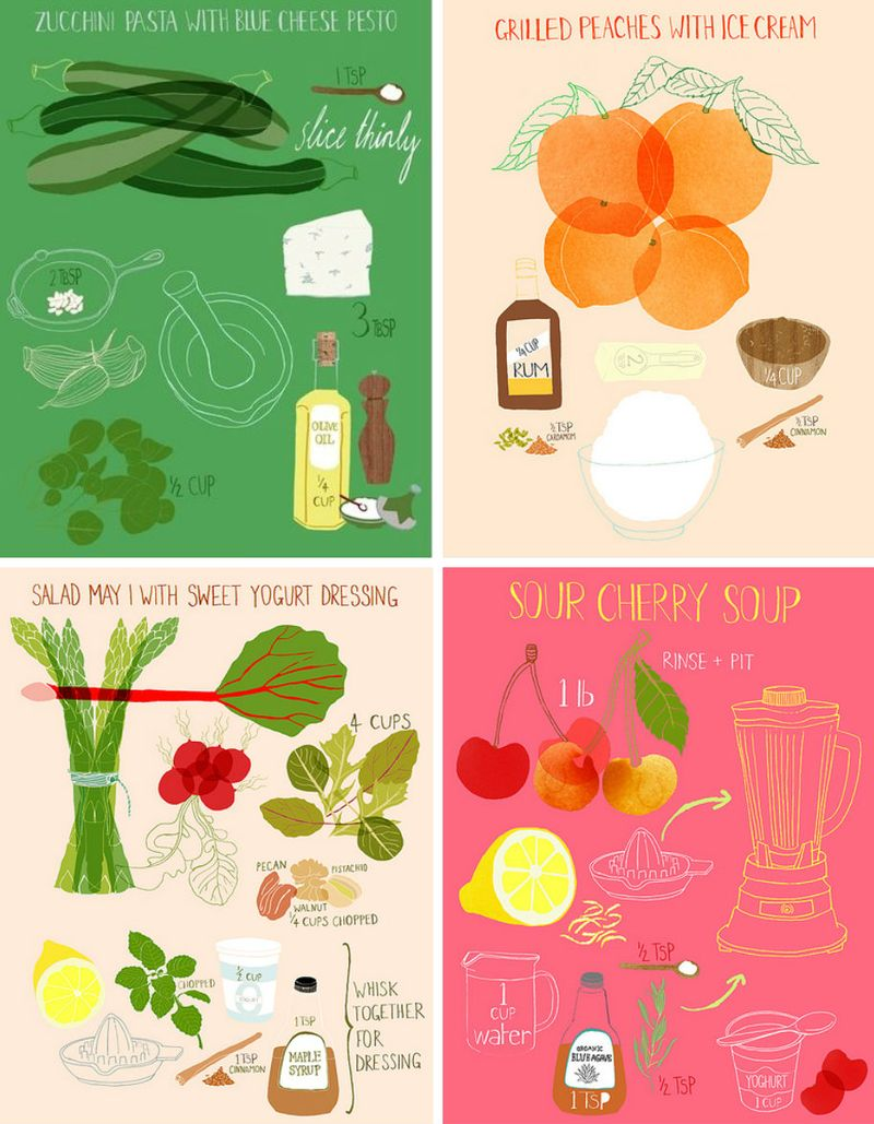 IllustratedRecipes